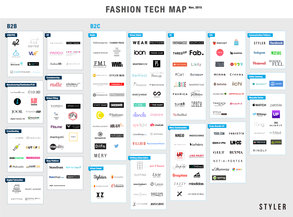 fashion_tech_map_201511_1024-1024x759