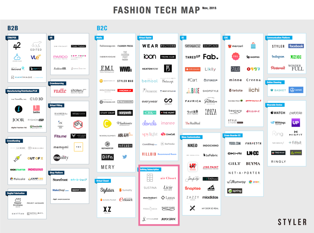 fashion_tech_map_201511_1024